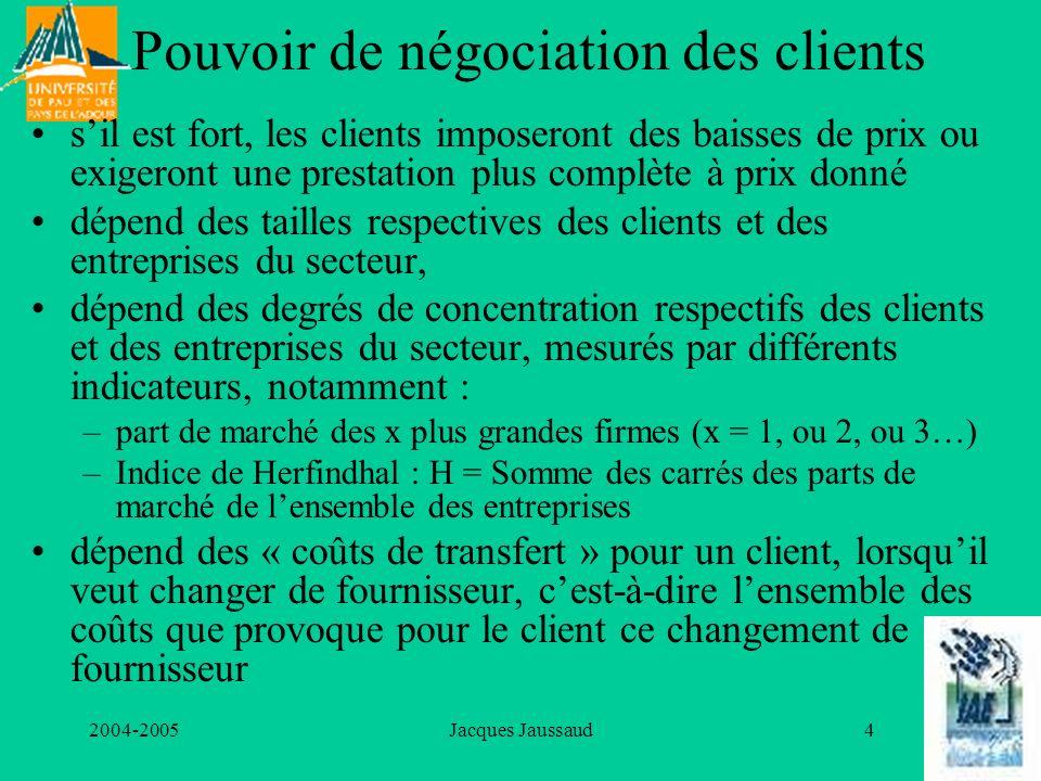 2004-2005Jacques Jaussaud4 Pouvoir de négociation des clients sil est fort, les clients imposeront des baisses de prix ou exigeront une prestation plu