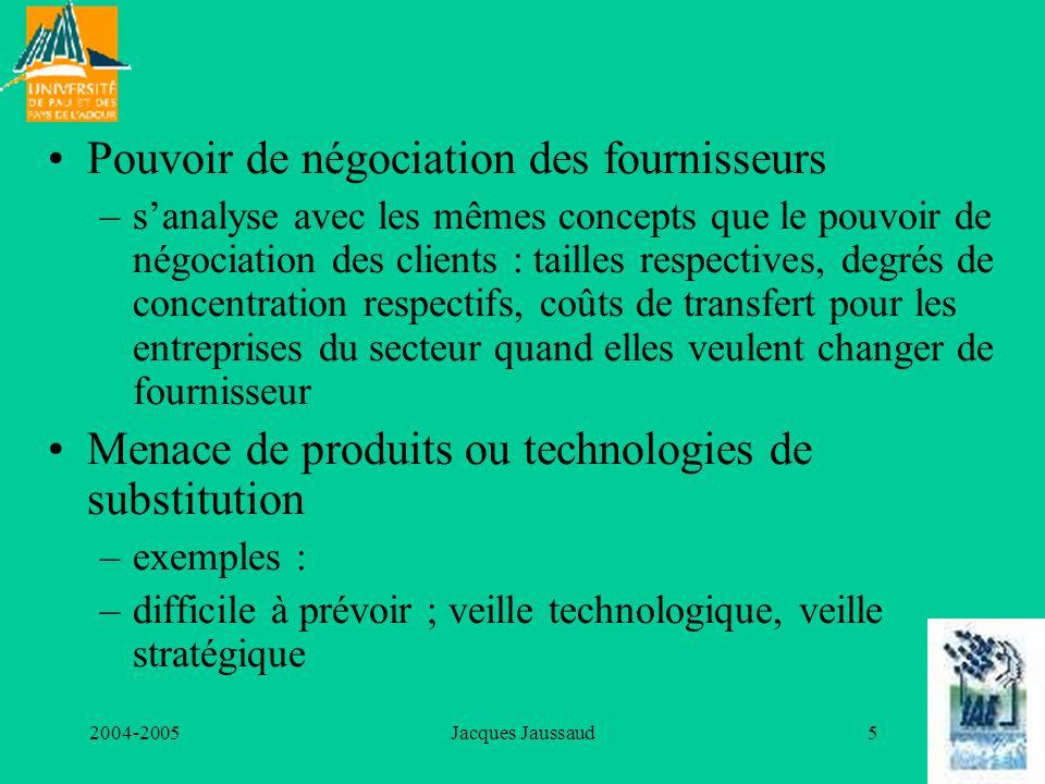 2004-2005Jacques Jaussaud5 Pouvoir de négociation des fournisseurs –sanalyse avec les mêmes concepts que le pouvoir de négociation des clients : taill