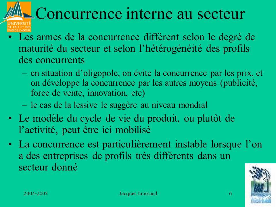 2004-2005Jacques Jaussaud6 Concurrence interne au secteur Les armes de la concurrence diffèrent selon le degré de maturité du secteur et selon lhétéro