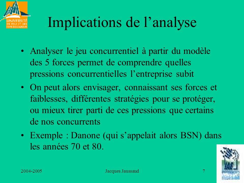 2004-2005Jacques Jaussaud7 Implications de lanalyse Analyser le jeu concurrentiel à partir du modèle des 5 forces permet de comprendre quelles pressio