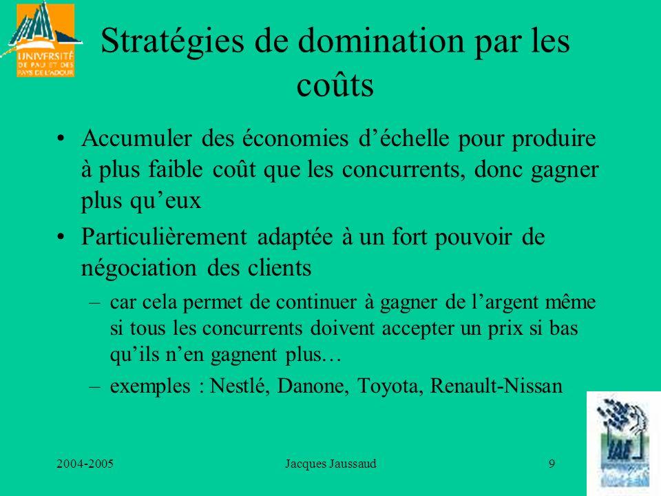 2004-2005Jacques Jaussaud9 Stratégies de domination par les coûts Accumuler des économies déchelle pour produire à plus faible coût que les concurrents, donc gagner plus queux Particulièrement adaptée à un fort pouvoir de négociation des clients –car cela permet de continuer à gagner de largent même si tous les concurrents doivent accepter un prix si bas quils nen gagnent plus… –exemples : Nestlé, Danone, Toyota, Renault-Nissan
