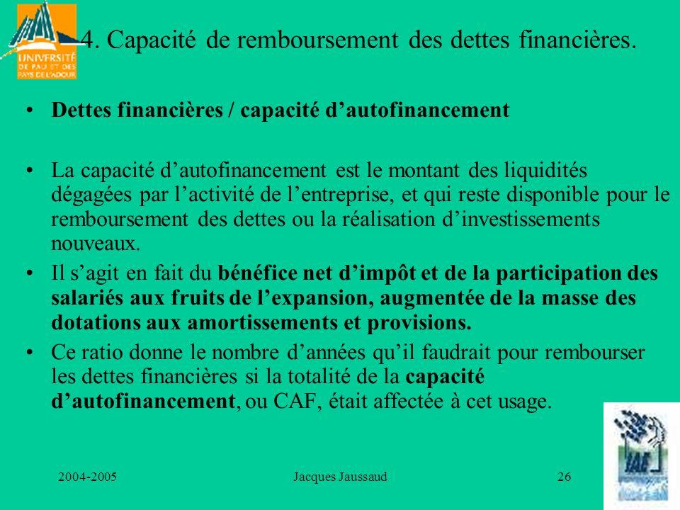 2004-2005Jacques Jaussaud26 4. Capacité de remboursement des dettes financières. Dettes financières / capacité dautofinancement La capacité dautofinan
