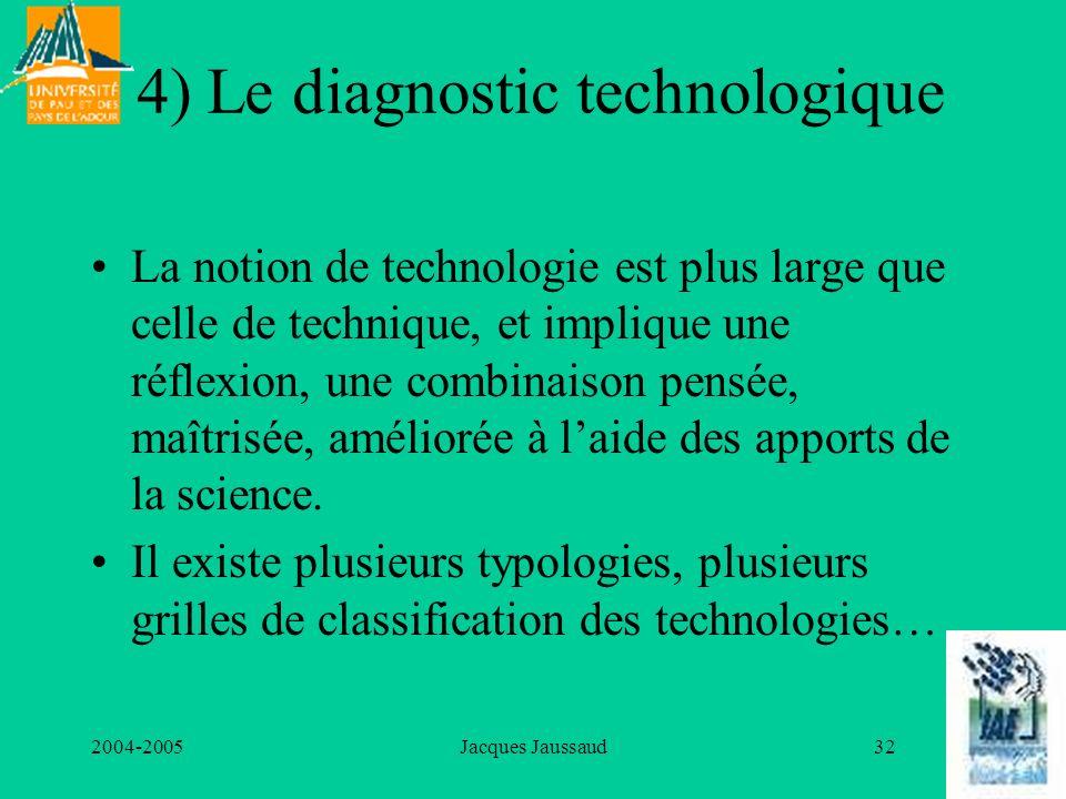 2004-2005Jacques Jaussaud32 4) Le diagnostic technologique La notion de technologie est plus large que celle de technique, et implique une réflexion,