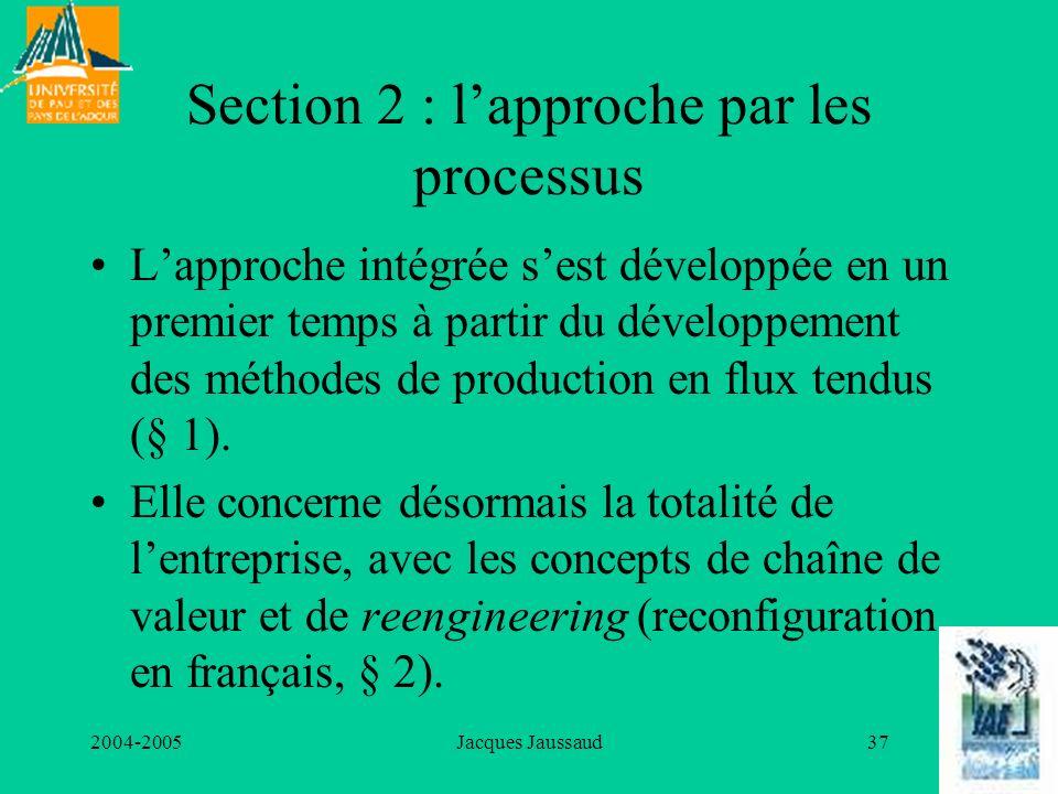 2004-2005Jacques Jaussaud37 Section 2 : lapproche par les processus Lapproche intégrée sest développée en un premier temps à partir du développement d