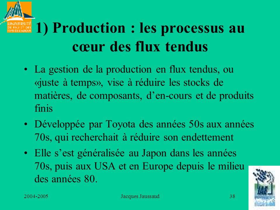 2004-2005Jacques Jaussaud38 1) Production : les processus au cœur des flux tendus La gestion de la production en flux tendus, ou «juste à temps», vise