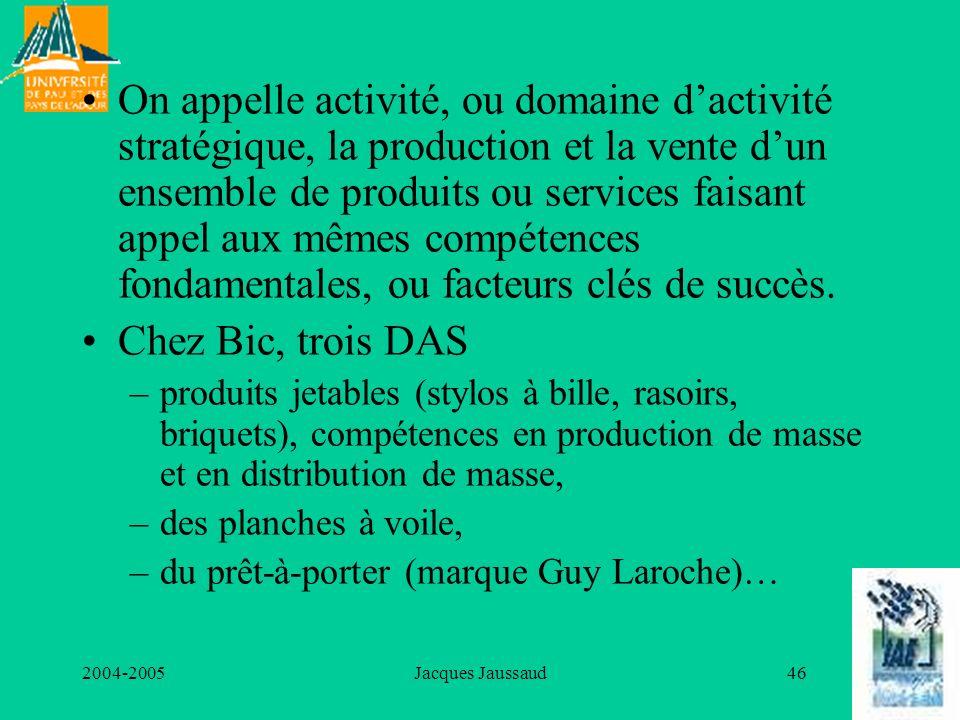 2004-2005Jacques Jaussaud46 On appelle activité, ou domaine dactivité stratégique, la production et la vente dun ensemble de produits ou services fais