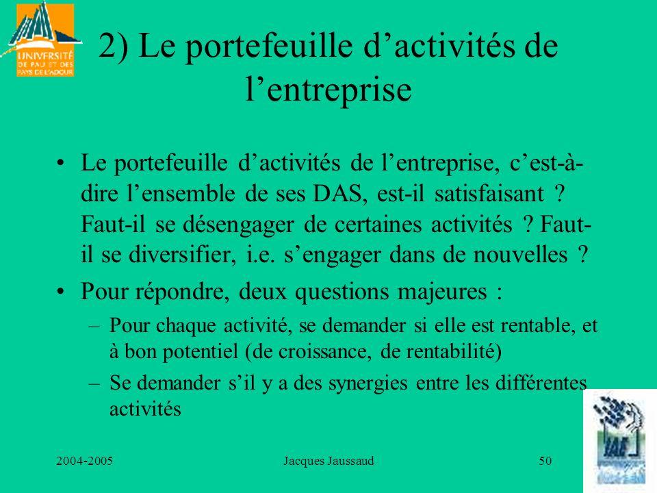 2004-2005Jacques Jaussaud50 2) Le portefeuille dactivités de lentreprise Le portefeuille dactivités de lentreprise, cest-à- dire lensemble de ses DAS,