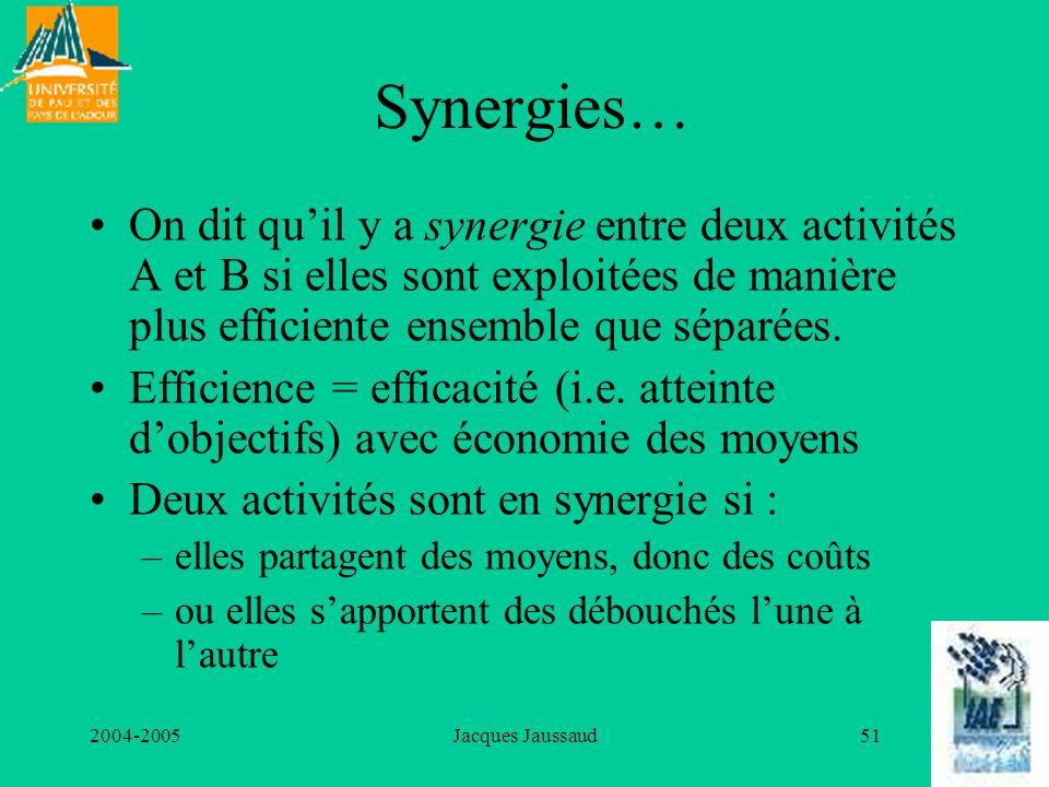 2004-2005Jacques Jaussaud51 Synergies… On dit quil y a synergie entre deux activités A et B si elles sont exploitées de manière plus efficiente ensemb
