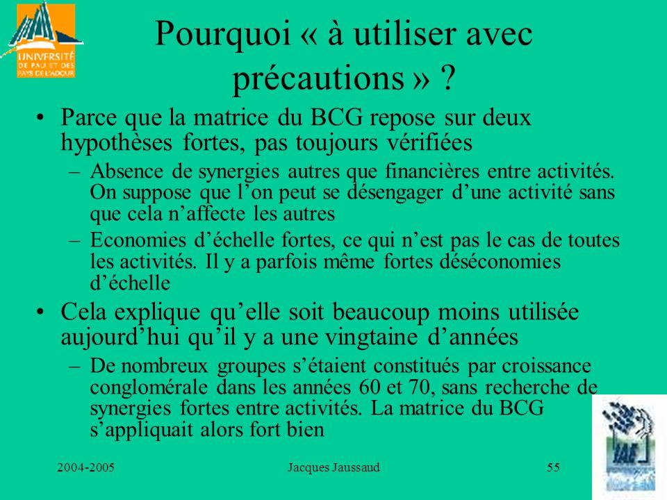 2004-2005Jacques Jaussaud55 Pourquoi « à utiliser avec précautions » ? Parce que la matrice du BCG repose sur deux hypothèses fortes, pas toujours vér