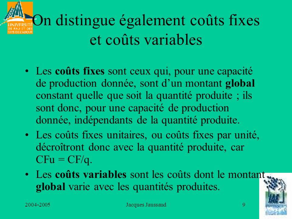 2004-2005Jacques Jaussaud10 Coûts fixes, coûts variables Un cas très particulier est celui où les coûts variables (ou certains coûts variables) sont proportionnels aux quantités produites : CV = a*q, a constante.
