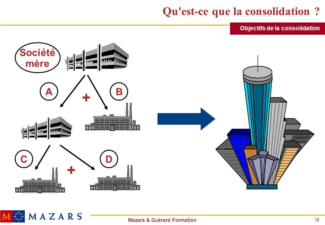 12 Mazars & Guérard Formation Qu'est-ce que la consolidation ? Société mère ADCB + + Objectifs de la consolidation