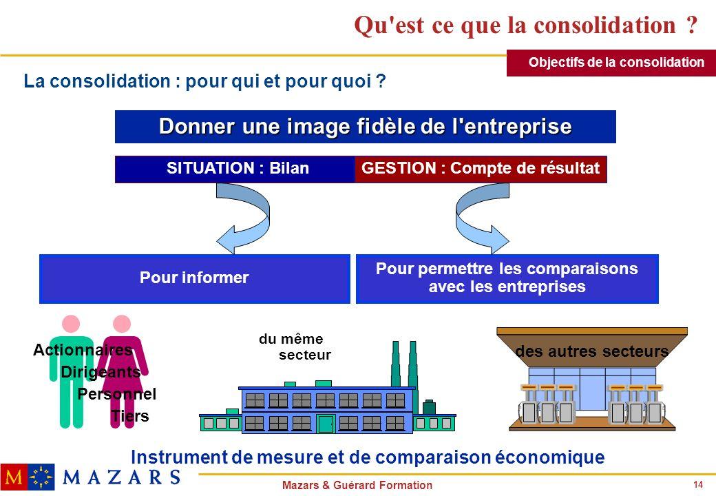 14 Mazars & Guérard Formation Qu'est ce que la consolidation ? Donner une image fidèle de l'entreprise SITUATION : BilanGESTION : Compte de résultat P