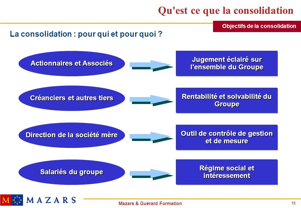15 Mazars & Guérard Formation Qu'est ce que la consolidation Actionnaires et Associés Créanciers et autres tiers Direction de la société mère Salariés