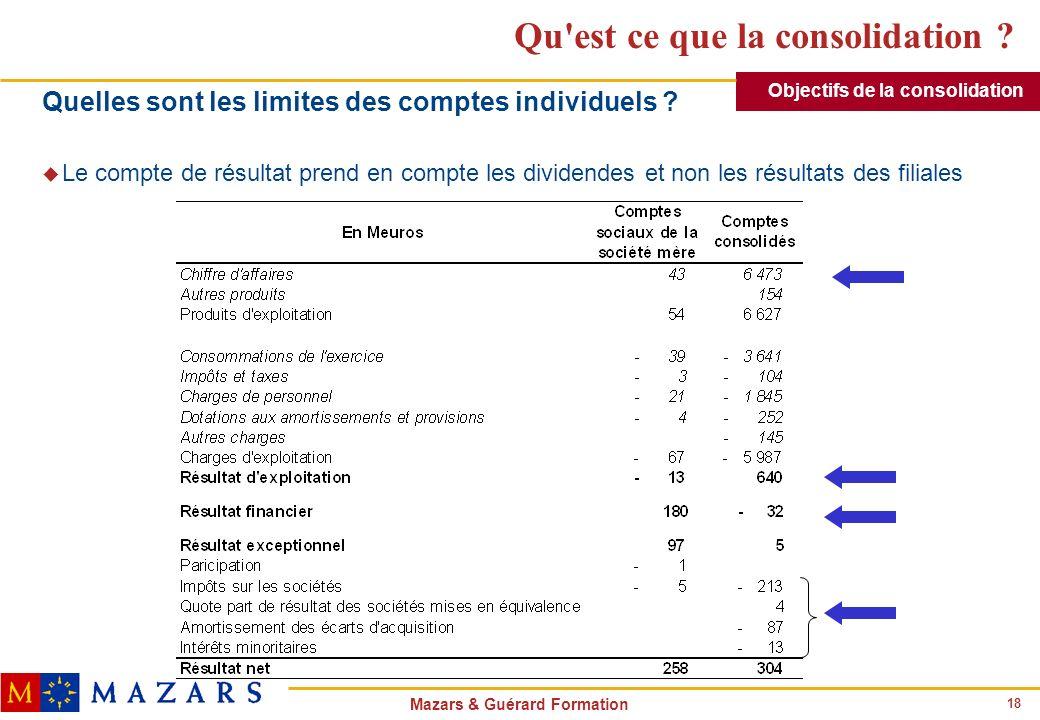 18 Mazars & Guérard Formation Qu'est ce que la consolidation ? Quelles sont les limites des comptes individuels ? u Le compte de résultat prend en com