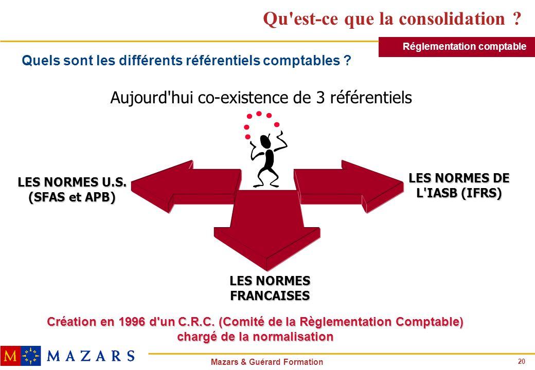 20 Mazars & Guérard Formation Qu'est-ce que la consolidation ? Aujourd'hui co-existence de 3 référentiels LES NORMES FRANCAISES LES NORMES DE L'IASB (