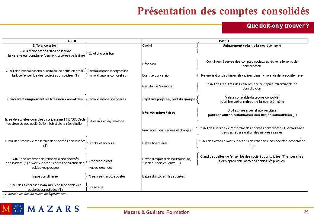 29 Mazars & Guérard Formation Présentation des comptes consolidés Que doit-on y trouver ?