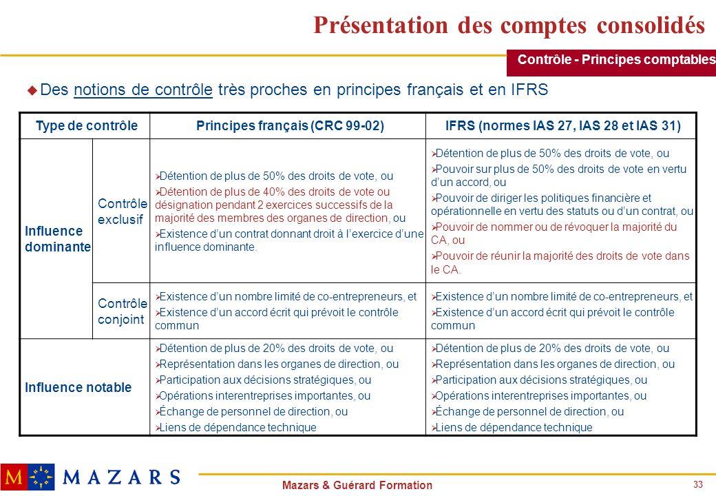 33 Mazars & Guérard Formation Présentation des comptes consolidés u Des notions de contrôle très proches en principes français et en IFRS Type de cont