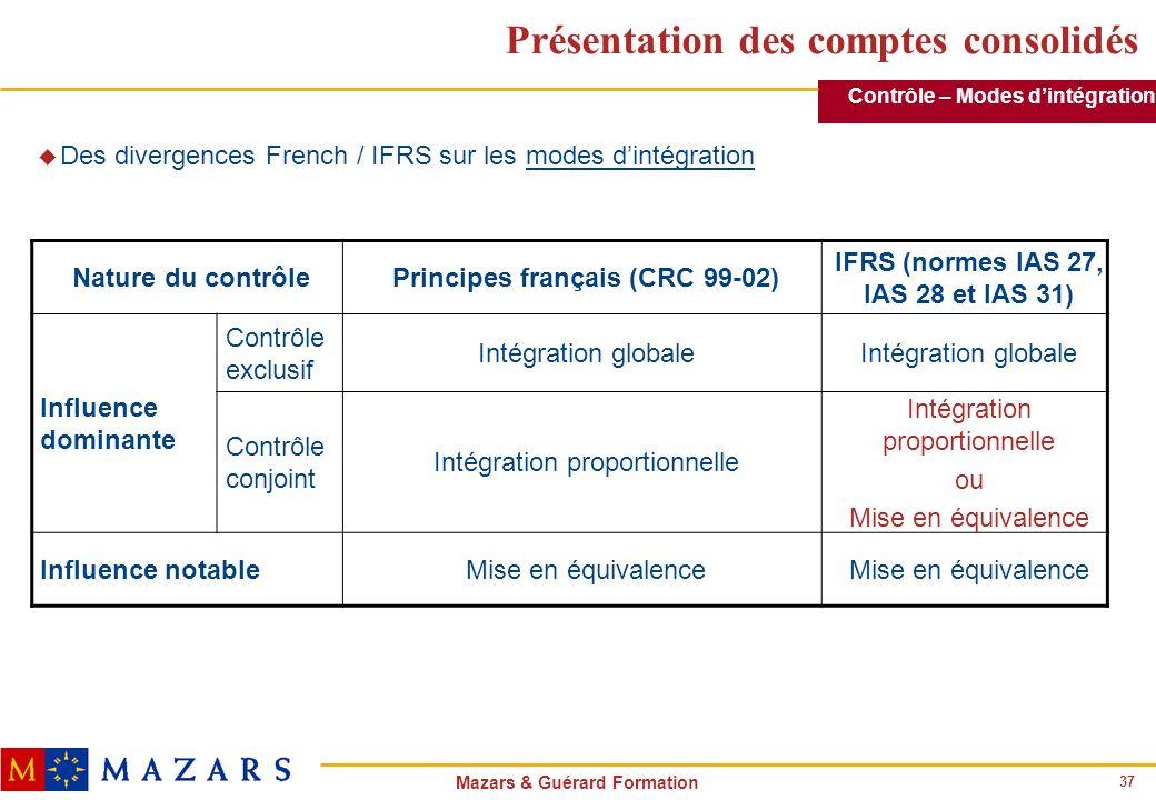 37 Mazars & Guérard Formation Présentation des comptes consolidés u Des divergences French / IFRS sur les modes dintégration Nature du contrôlePrincip