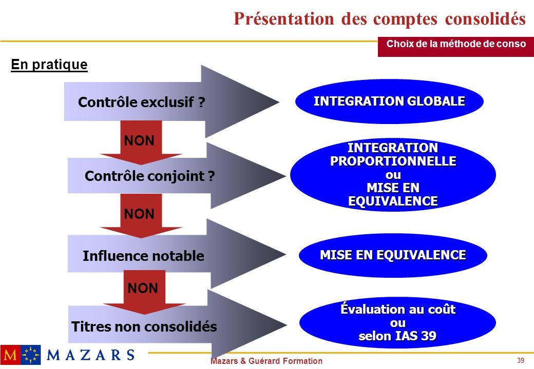 39 Mazars & Guérard Formation Présentation des comptes consolidés Choix de la méthode de conso En pratique Contrôle exclusif ? INTEGRATION GLOBALE INT