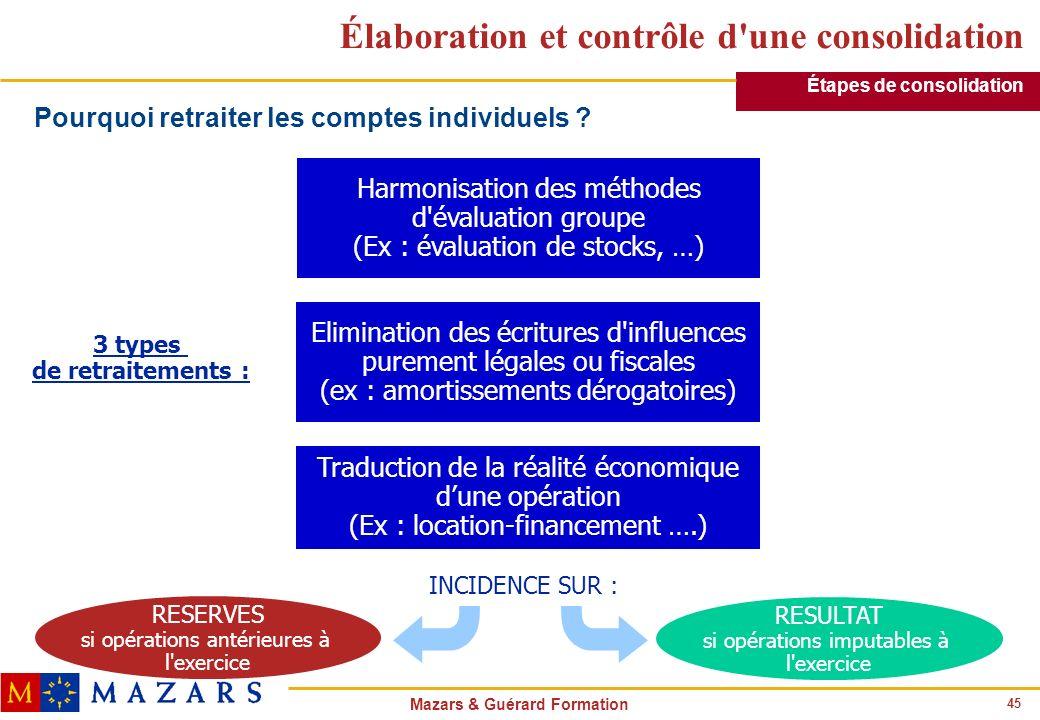 45 Mazars & Guérard Formation Élaboration et contrôle d'une consolidation Harmonisation des méthodes d'évaluation groupe (Ex : évaluation de stocks, …