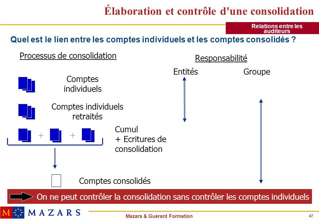 47 Mazars & Guérard Formation Élaboration et contrôle d'une consolidation On ne peut contrôler la consolidation sans contrôler les comptes individuels
