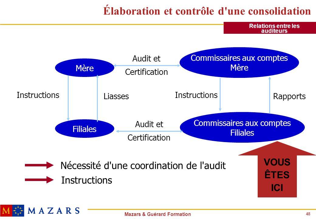 48 Mazars & Guérard Formation Élaboration et contrôle d'une consolidation Mère Filiales Commissaires aux comptes Mère Commissaires aux comptes Filiale