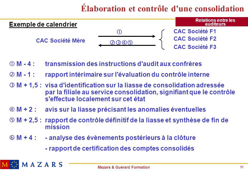 51 Mazars & Guérard Formation CAC Société Mère CAC Société F3 CAC Société F2 CAC Société F1 Élaboration et contrôle d'une consolidation Exemple de cal
