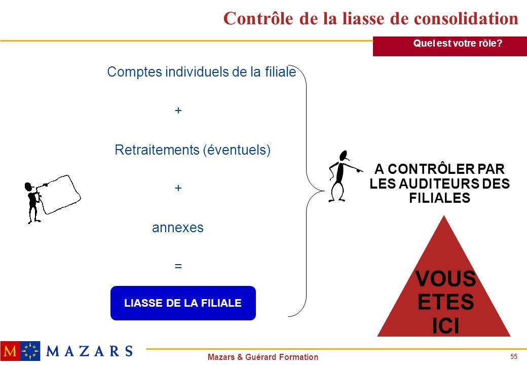 55 Mazars & Guérard Formation Contrôle de la liasse de consolidation Comptes individuels de la filiale + Retraitements (éventuels) + annexes = Liasse