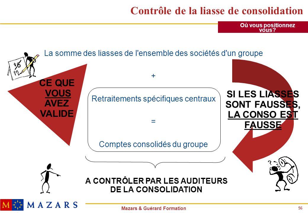 56 Mazars & Guérard Formation Contrôle de la liasse de consolidation La somme des liasses de l'ensemble des sociétés d'un groupe + Retraitements spéci