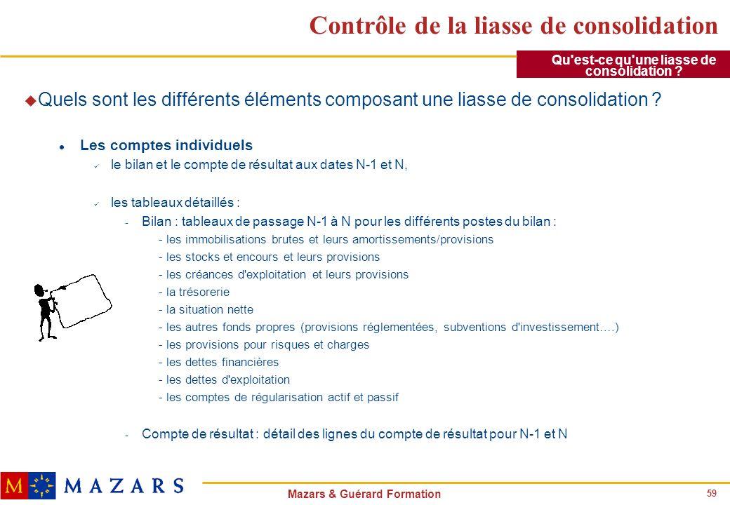 59 Mazars & Guérard Formation Contrôle de la liasse de consolidation u Quels sont les différents éléments composant une liasse de consolidation ? l Le