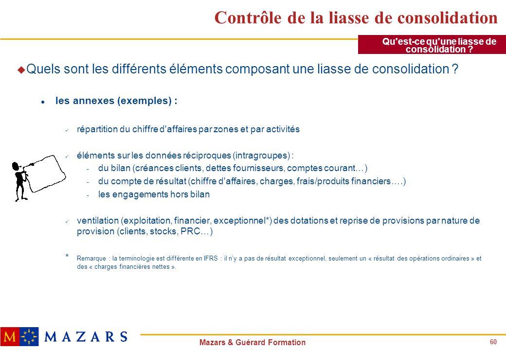 60 Mazars & Guérard Formation Contrôle de la liasse de consolidation u Quels sont les différents éléments composant une liasse de consolidation ? l le