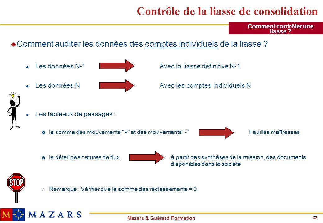 62 Mazars & Guérard Formation Contrôle de la liasse de consolidation u Comment auditer les données des comptes individuels de la liasse ? l Les donnée