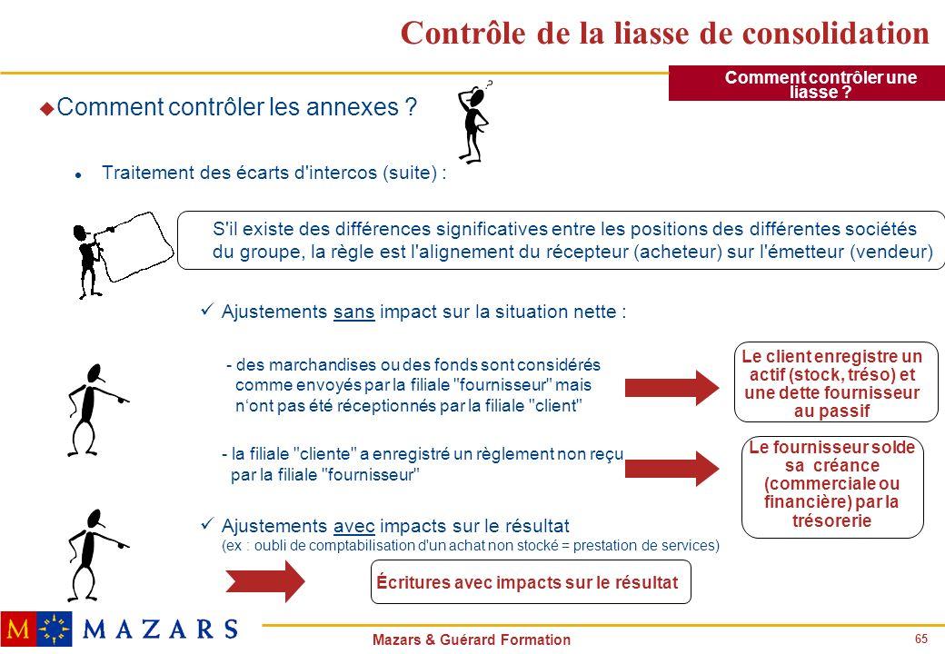 65 Mazars & Guérard Formation Contrôle de la liasse de consolidation u Comment contrôler les annexes ? l Traitement des écarts d'intercos (suite) : S'