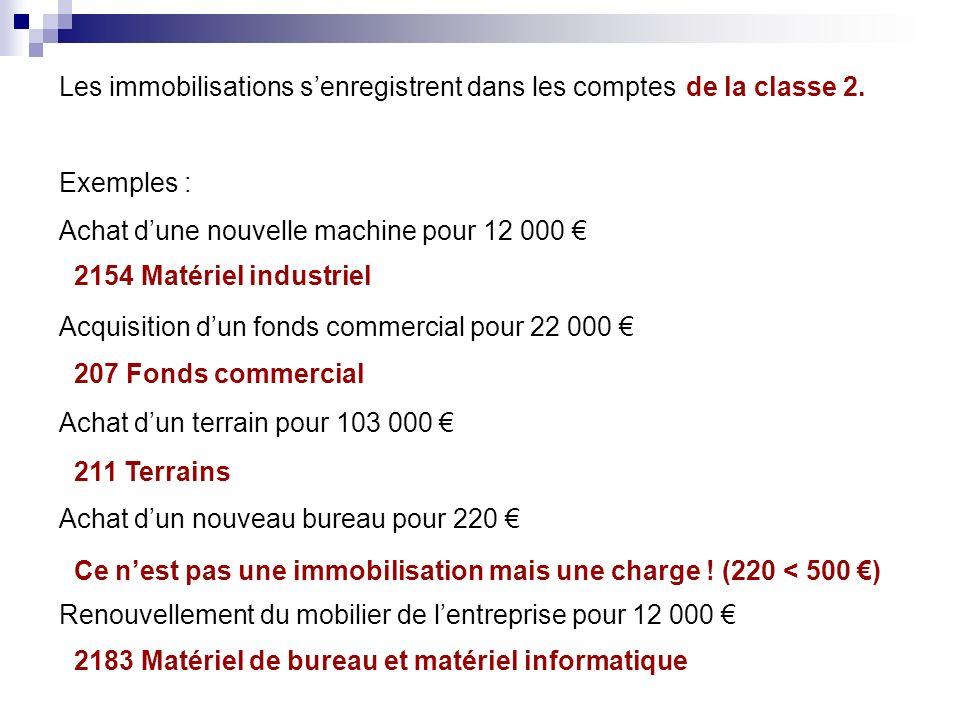 Les immobilisations senregistrent dans les comptes Exemples : Achat dune nouvelle machine pour 12 000 Acquisition dun fonds commercial pour 22 000 Ach
