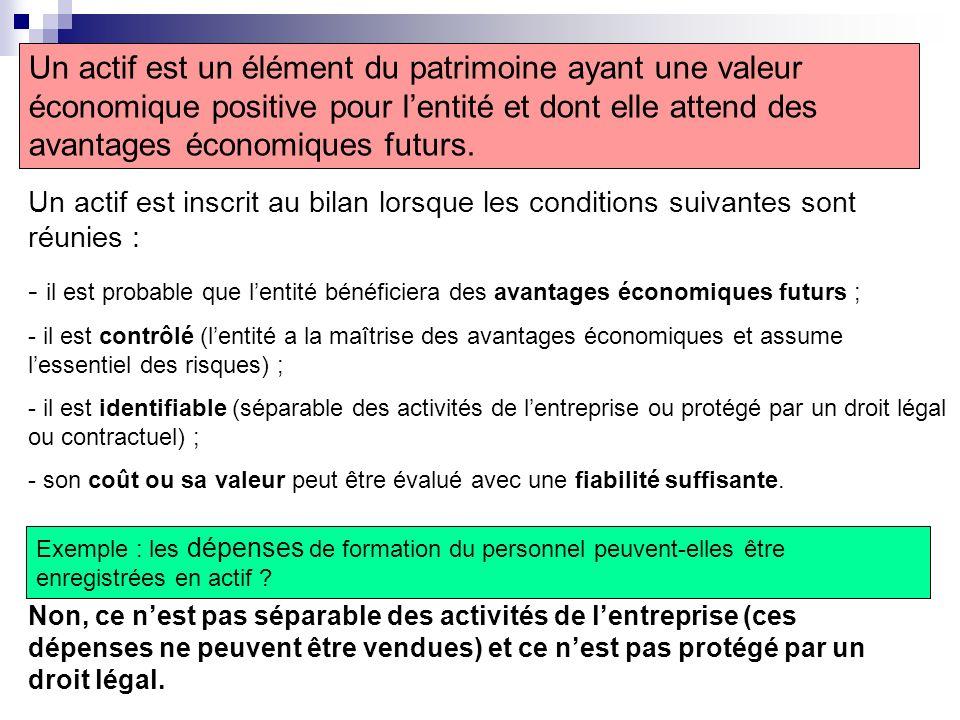 Un actif est un élément du patrimoine ayant une valeur économique positive pour lentité et dont elle attend des avantages économiques futurs. Un actif