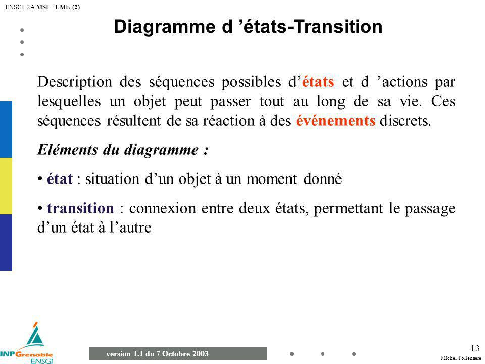Michel Tollenaere version 1.1 du 7 Octobre 2003 ENSGI 2A MSI - UML (2) 13 Diagramme d états-Transition Description des séquences possibles détats et d