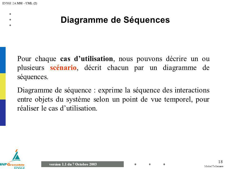 Michel Tollenaere version 1.1 du 7 Octobre 2003 ENSGI 2A MSI - UML (2) 18 Diagramme de Séquences Pour chaque cas dutilisation, nous pouvons décrire un