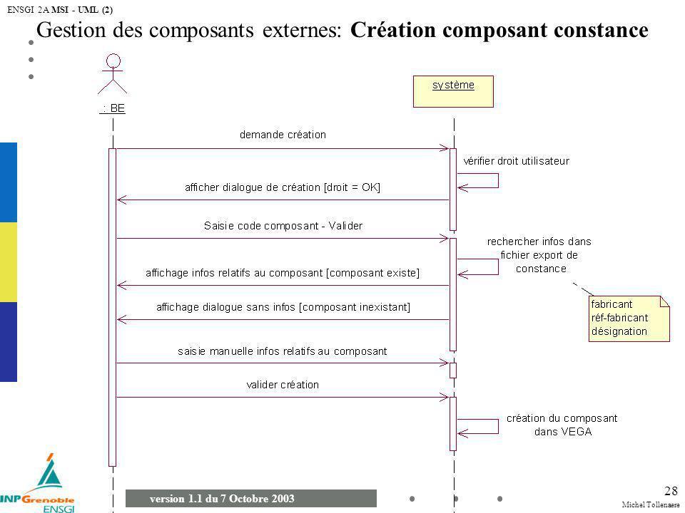 Michel Tollenaere version 1.1 du 7 Octobre 2003 ENSGI 2A MSI - UML (2) 28 Gestion des composants externes: Création composant constance
