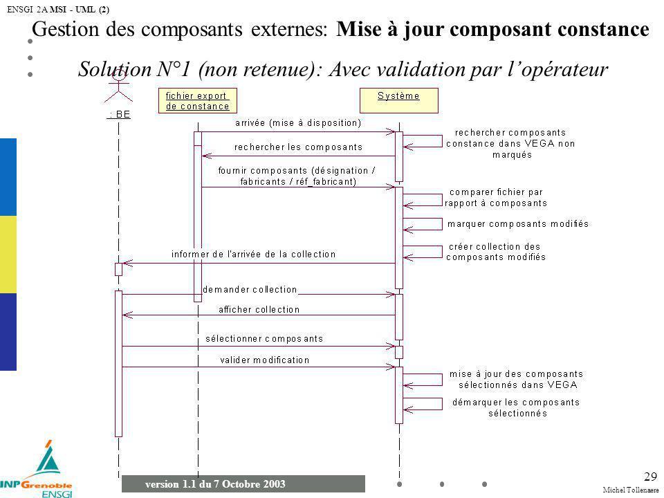 Michel Tollenaere version 1.1 du 7 Octobre 2003 ENSGI 2A MSI - UML (2) 29 Gestion des composants externes: Mise à jour composant constance Solution N°