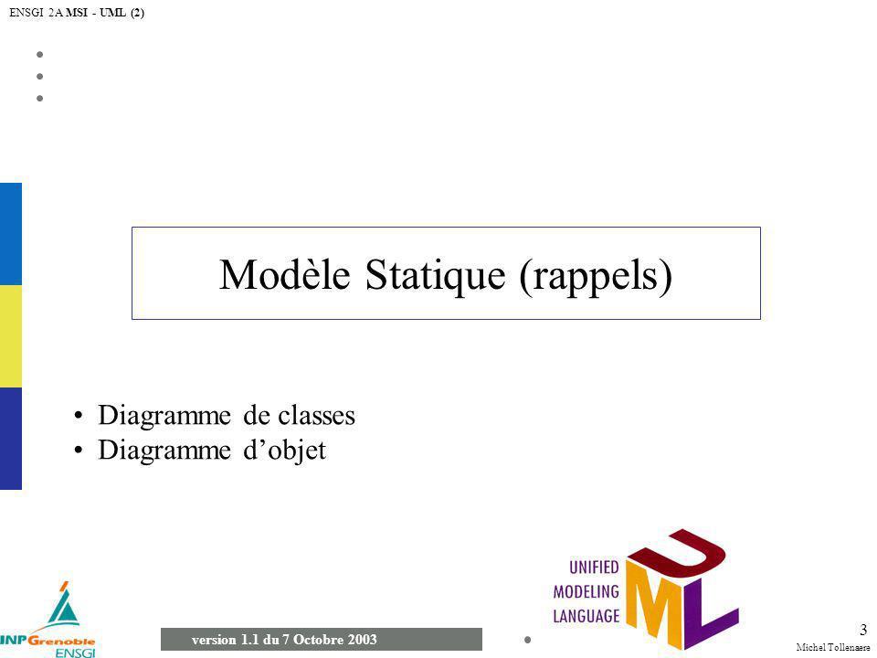 Michel Tollenaere version 1.1 du 7 Octobre 2003 ENSGI 2A MSI - UML (2) 14 Diagramme d états-Transition événement : occurrence d une situation donnée dans le domaine du système qui déclenche la transition garde : condition booléenne qui valide ou non le déclenchement dune transition lors de loccurrence dun événement (cas de plusieurs transitions exclusives déclenchées par le même événement) action : opération exécutée pendant que lobjet est dans un état donné ou lorsque une transition est déclenchée (correspondant à des opérations déclarées dans la classe de lobjet destinataire).