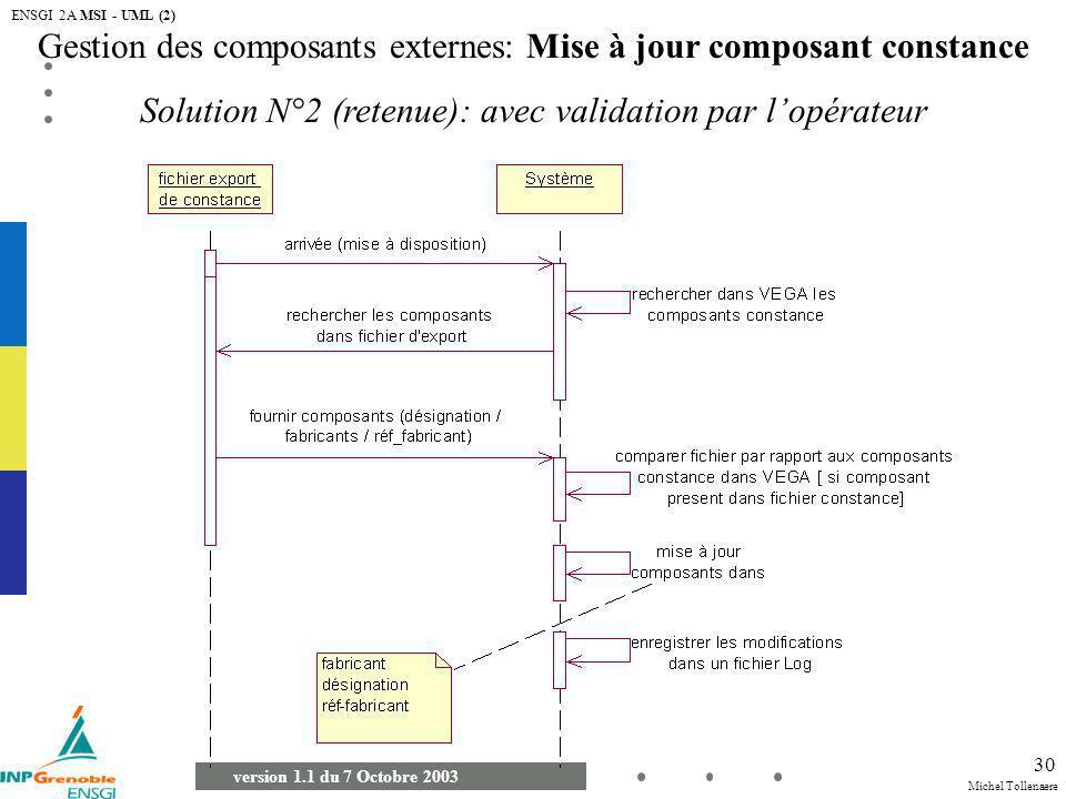 Michel Tollenaere version 1.1 du 7 Octobre 2003 ENSGI 2A MSI - UML (2) 30 Gestion des composants externes: Mise à jour composant constance Solution N°