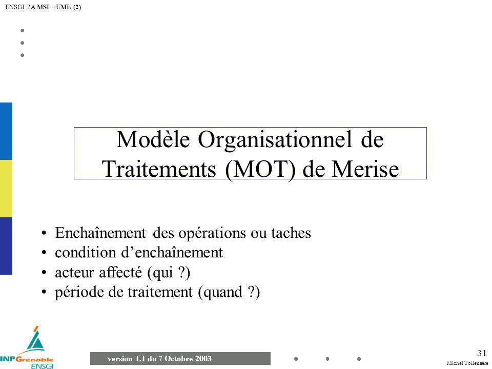 Michel Tollenaere version 1.1 du 7 Octobre 2003 ENSGI 2A MSI - UML (2) 31 Modèle Organisationnel de Traitements (MOT) de Merise Enchaînement des opéra