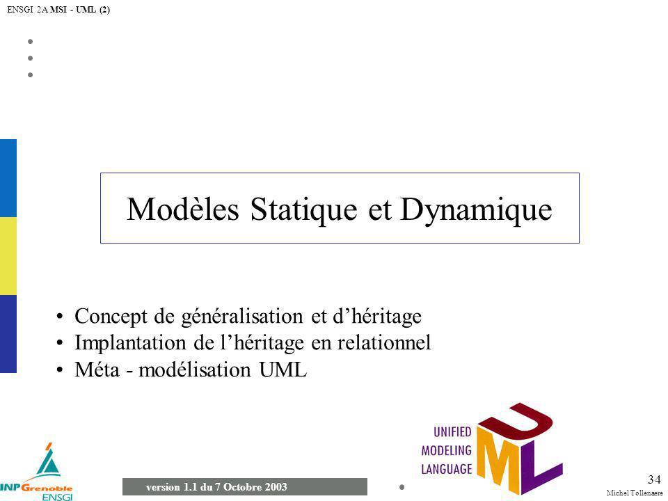 Michel Tollenaere version 1.1 du 7 Octobre 2003 ENSGI 2A MSI - UML (2) 34 Modèles Statique et Dynamique Concept de généralisation et dhéritage Implant