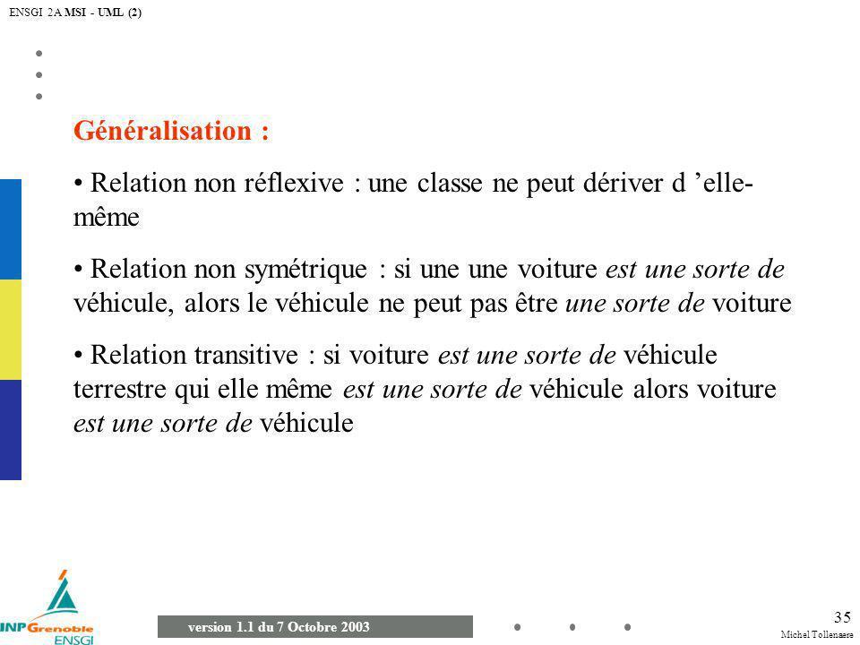 Michel Tollenaere version 1.1 du 7 Octobre 2003 ENSGI 2A MSI - UML (2) 35 Généralisation : Relation non réflexive : une classe ne peut dériver d elle-