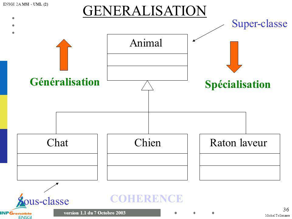Michel Tollenaere version 1.1 du 7 Octobre 2003 ENSGI 2A MSI - UML (2) 36 GENERALISATION Animal ChatChienRaton laveur Généralisation Spécialisation CO