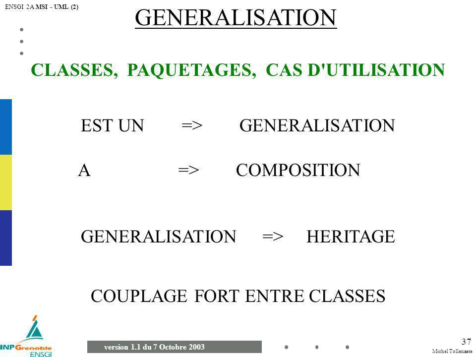 Michel Tollenaere version 1.1 du 7 Octobre 2003 ENSGI 2A MSI - UML (2) 37 GENERALISATION CLASSES, PAQUETAGES, CAS D'UTILISATION EST UN => GENERALISATI