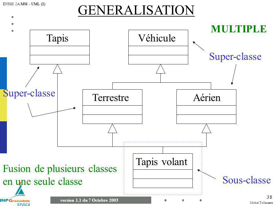 Michel Tollenaere version 1.1 du 7 Octobre 2003 ENSGI 2A MSI - UML (2) 38 GENERALISATION Véhicule Tapis volant AérienTerrestre Tapis MULTIPLE Fusion d