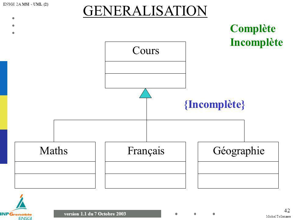 Michel Tollenaere version 1.1 du 7 Octobre 2003 ENSGI 2A MSI - UML (2) 42 GENERALISATION Cours MathsFrançaisGéographie {Incomplète} Complète Incomplèt