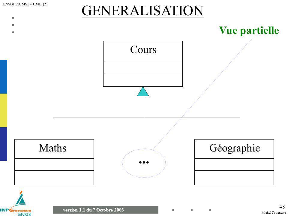 Michel Tollenaere version 1.1 du 7 Octobre 2003 ENSGI 2A MSI - UML (2) 43 GENERALISATION Cours MathsGéographie Vue partielle...