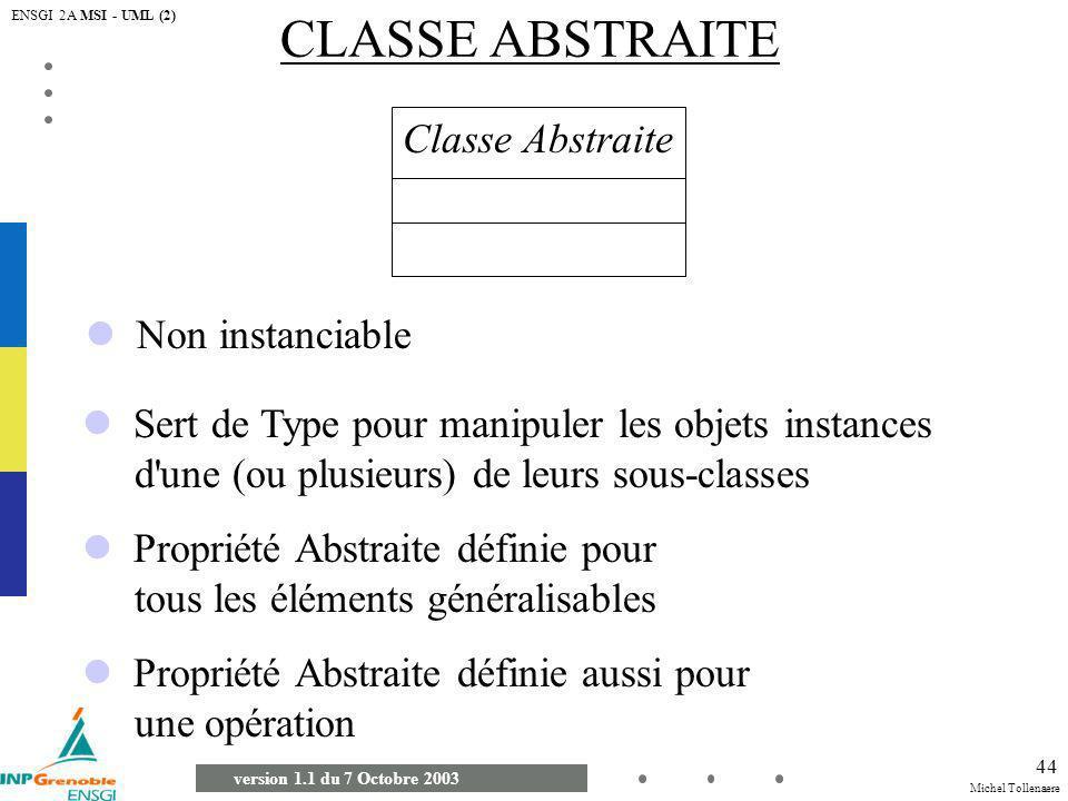 Michel Tollenaere version 1.1 du 7 Octobre 2003 ENSGI 2A MSI - UML (2) 44 CLASSE ABSTRAITE Classe Abstraite Non instanciable Sert de Type pour manipul